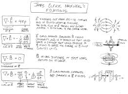 this is a great single page overview of maxwell s equations