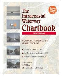 Icw Mileage Chart Intracoastal Waterway Chartbook Norfolk To