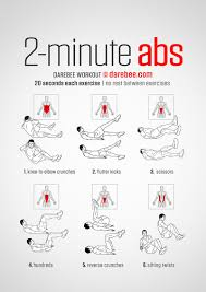 Stomach Exercise Chart Ab Workouts