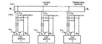 vehicle circuits and systems automobile connection of can modules onto the can data bus