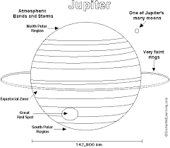 Small Picture Jupiter PrintoutColoring Page simple version EnchantedLearning