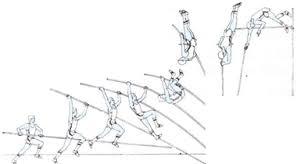 Легкая атлетика гимнастика легкоатлетические виды спорта  От легкой атлетики Прыжки на батуте