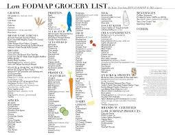 Ibs Fodmap Chart Low Fodmap Grocery List Kate Scarlata Rdn