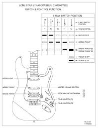 8496707779_fa2b8e0ab6_c well i never knew that fender lonestar stratocaster content on dean guitar wiring schmatic
