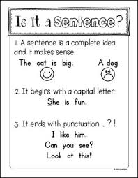 Complete Sentence Anchor Chart Freebie Is It A Sentence Mini Anchor Chart