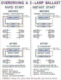 lithonia ballast wiring diagram wiring diagram libraries lithonia ballast wiring diagram