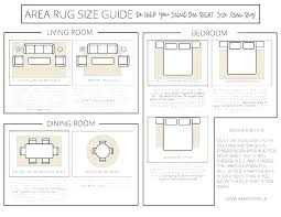 rug sizes for dining room how to choose