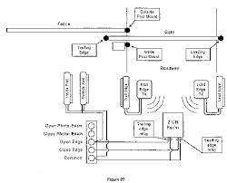 florida apollo door king elite powermaster gate operators equipment diagram does not show power wiring to rf receiver top 2 4 loop detector wiring