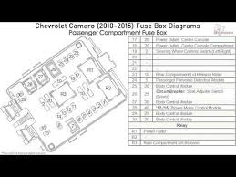 chevrolet camaro (2010 2015) fuse box 2010 Malibu Fuse Box Diagram Diagram Fuse Box 98 Chevy Malibu