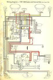 vw beetle wiring diagram 1966 wiring diagram and hernes thesamba karmann ghia wiring diagrams bug source vw beetle