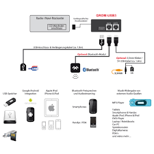 ipod usb wire color diagram wiring diagram libraries ipod usb wire color diagram