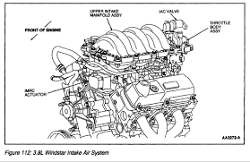 2000 ford windstar 3 8 firing order diagram 2000 similiar ford windstar 3 8 engine diagram keywords on 2000 ford windstar 3 8 firing order diagram
