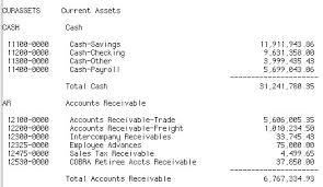 Abiding Balance Sheet Chart Of Accounts Example Standard