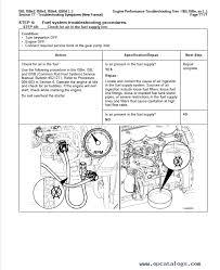 Engine Troubleshooting Chart Pdf Cummins Engines Isb Isbe2 Isbe3 Isbe4 Qsb4 5 Qsb5 9 Qsb6 7 Isc Qsc8 3 Isl Isle3 Isle4 Qs