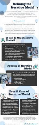 Iterative Model Design Iterative Model Advantages And Disadvantages