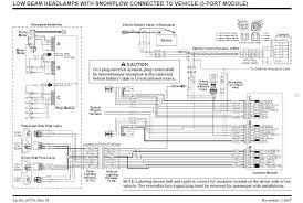 meyers manx wiring diagram wiring diagram meyers manx wiring diagram general wiring diagram datameyers manx wiring harness diagram data schema meyers manx