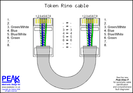 peak electronic design limited ethernet wiring diagrams patch token ring cable