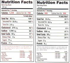 burger nutrition information livestrong
