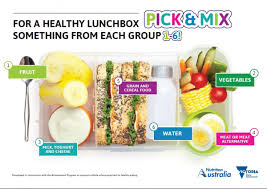 Traffic Light Food Chart Healthy Lunchboxes Healthy Eating Advisory Service
