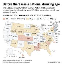 time to lower the drinking age the politics of crime