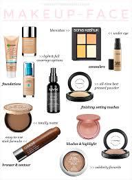 best in beauty 2016 makeup face