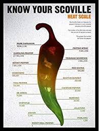 Pepper Scoville Scale Chart