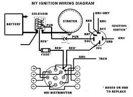 distributor coil wiring diagram hncdesignperu com Chevy 350 Starter Wiring Diagram great of chevy 350 ignition coil wiring diagram awg5r engine diagrams ideas
