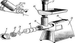 Реферат Машини для оброблення м яса та риби ru 1 натискна гайка 2 решітка 3 двосторонній ніж 4 шнек 5 робоча камера 6 завантажувальна чаша 7 штовхач 8 пускорегулювальна апаратура