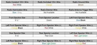 2003 ford f150 radio wiring diagram ford wiring diagram gallery 2001 ford expedition radio wiring diagram at Expedition Radio Wiring Harness
