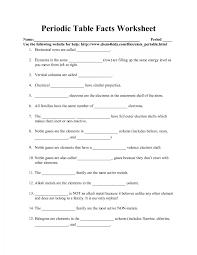 Worksheet Templates : Periodic Table Worksheet 3 Gallery Periodic ...