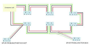 spur socket advice on electrical spur wiring adding a socket consumer unit wiring diagram