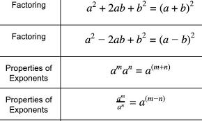 Staar Formula Chart Formula Chart For Staar High School Algebra I Test