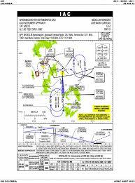 Medellin Airport Chart Crash Lamia Bolivia Rj85 Near Medellin On Nov 28th 2016