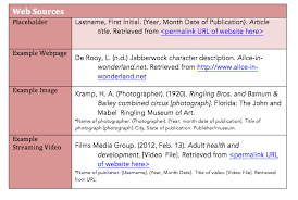 Apa Citation Educ 547 Research And Statistics For Stem
