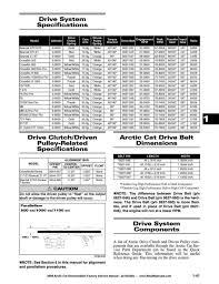 Arctic Cat Drive Belt Chart 2009 Arctic Cat F1000 Sno Pro Snowmobiles Service Repair Manual