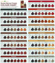 Surya Henna Color Chart Dee Eye Why Red Hair Color