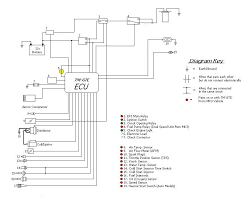 wiring part number toyota the one you only trust 7m wiring · ae101 4age ecu diagram · various toyota part