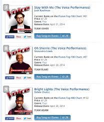 The Voice Season 6 Top 10 Itunes Chart Whatilike