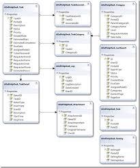 class diagramimage