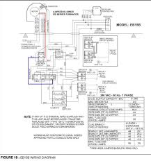 coleman evcon wiring diagram with electrical images 26900 Central Electric Furnace Eb15b Wiring Diagram medium size of wiring diagrams coleman evcon wiring diagram with electrical images coleman evcon wiring diagram central electric furnace model eb15b wiring diagram