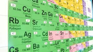 Periodic Table Of Elements Wall Stock Footage Video 100 Royalty Free 1015428556 Shutterstock