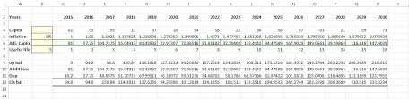 Monthly Business Budget Template Capital Budgeting Analysis Excel ...
