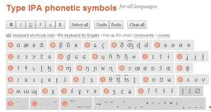 I am looking for an ipa (international phonetics alphabet) keyboard that i could download and use regularly as a virtual (or physical if their is one) there's now a new one. Type Ipa Phonetic Symbols Speech And Language Speech Language Pathology Speech Path