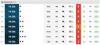 Magicseaweed Charts Is This The Biggest Ever Nazare Forecast Magicseaweed Com