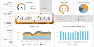 Good Excel Dashboard Design How To Create A Dashboard That Leads To Better Decisions