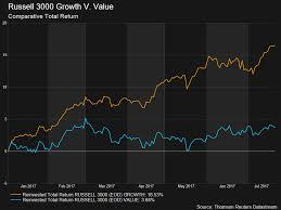 Value Trap Venturi Private Wealth