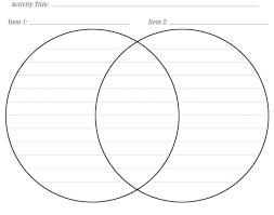 Triple Venn Diagram Blank Venn Diagram Template Meetwithlisa Info