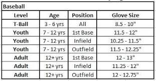 youth baseball bat sizing charts sizing guides complete game pro shop