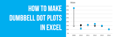 excel dot plot how to make dumbbell dot plots in excel evergreen data