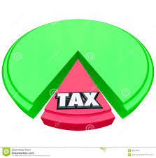 Pie Chart Percentage Calculator Tax Pie Chart Percentage Share Calculation Taxes Return